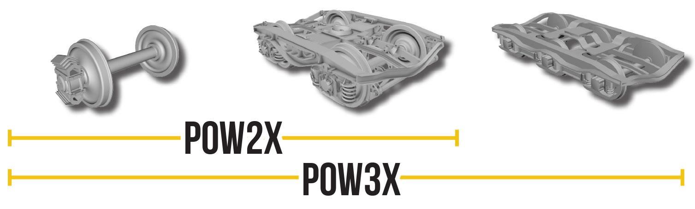 pow2x-pow3x