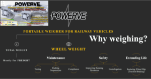 POWERVE_why weighing